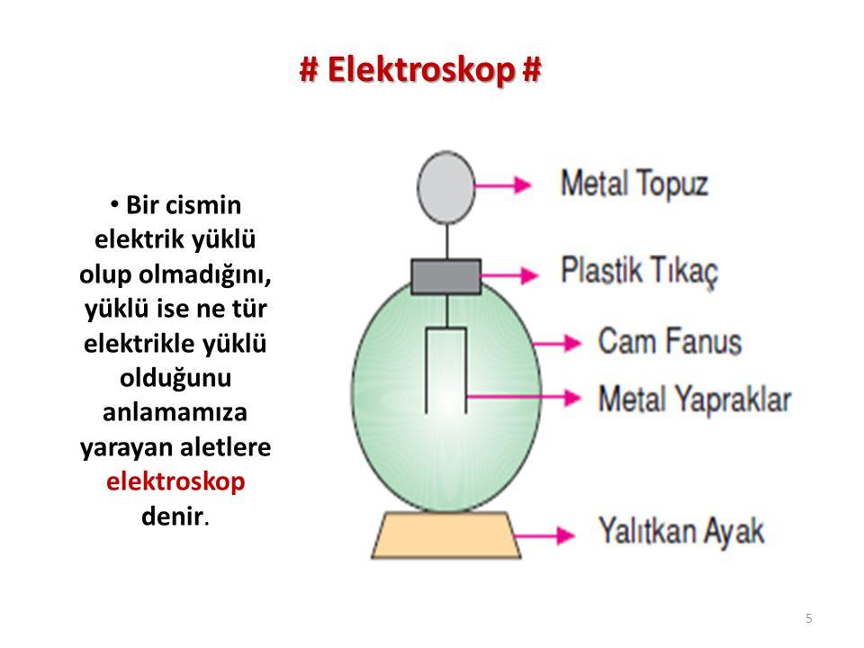 # Elektroskop # Bir cismin elektrik yüklü olup olmadığını, yüklü ise ne tür elektrikle yüklü olduğunu anlamamıza yarayan aletlere elektroskop denir.