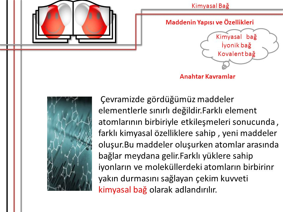 Kimyasal Bağ Maddenin Yapısı ve Özellikleri. Kimyasal bağ. İyonik bağ. Kovalent bağ. Anahtar Kavramlar.