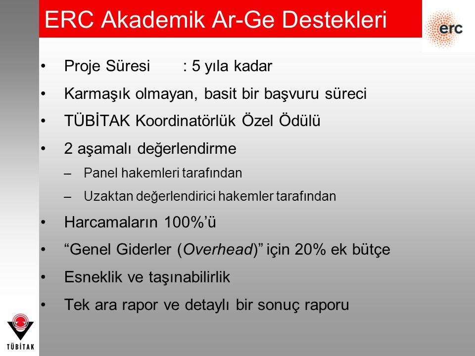 ERC Akademik Ar-Ge Destekleri