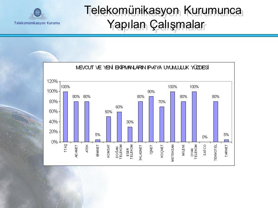 Telekomünikasyon Kurumunca Yapılan Çalışmalar