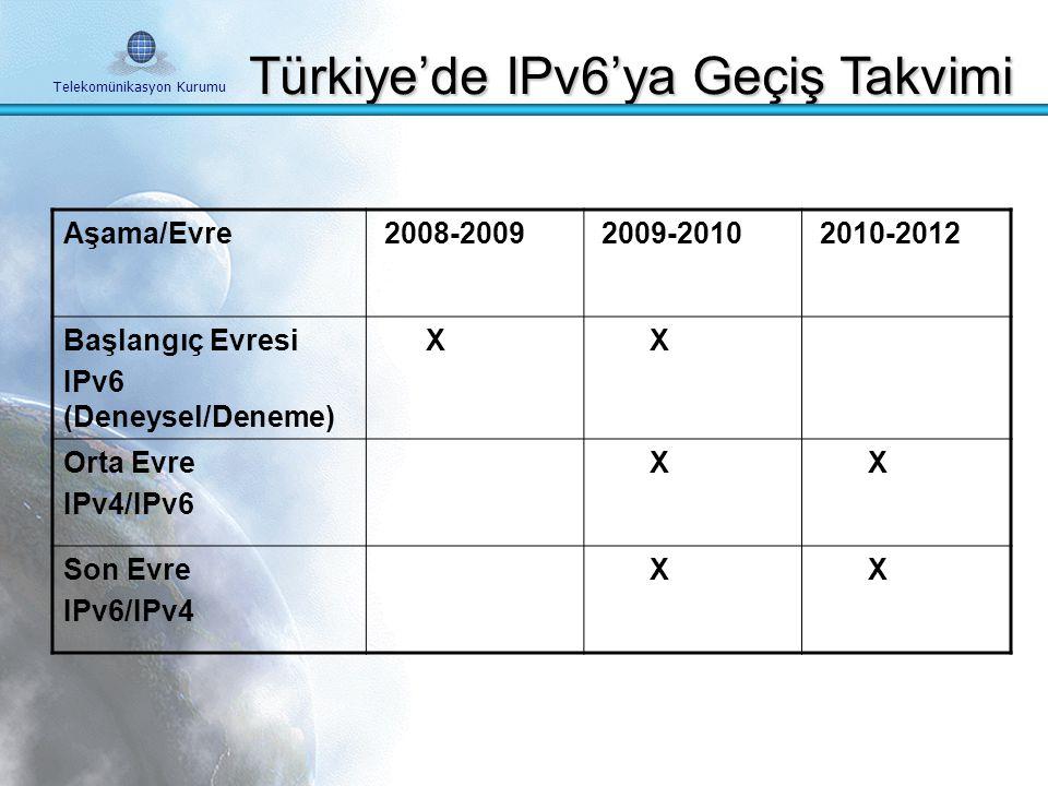 Türkiye'de IPv6'ya Geçiş Takvimi