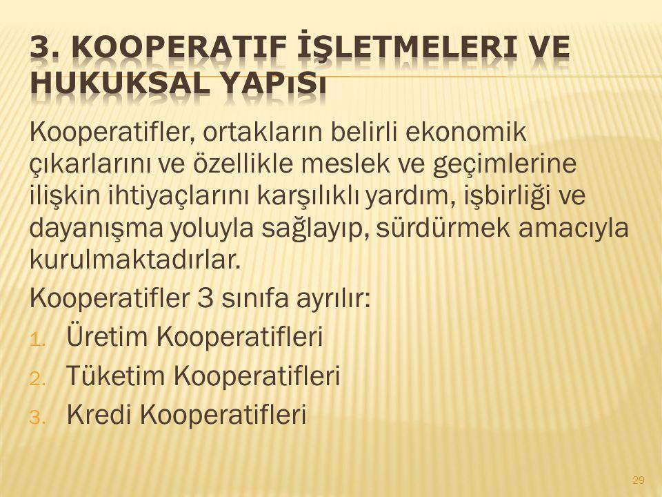 3. Kooperatif İşletmeleri ve Hukuksal Yapısı