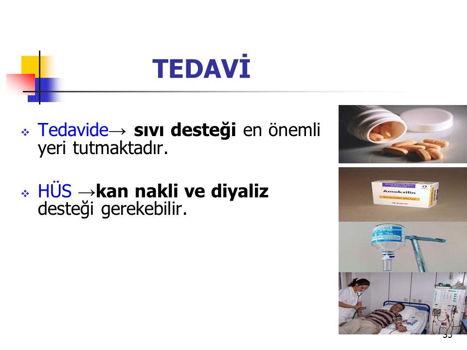 TEDAVİ Tedavide→ sıvı desteği en önemli yeri tutmaktadır.