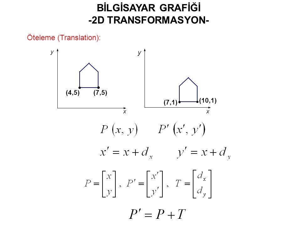 BİLGİSAYAR GRAFİĞİ -2D TRANSFORMASYON-