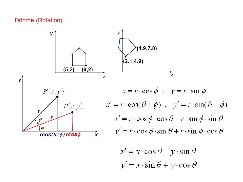 Dönme (Rotation): (5,2) (9,2) x y (2.1,4.9) (4.9,7.8) y x rcos(q+f)