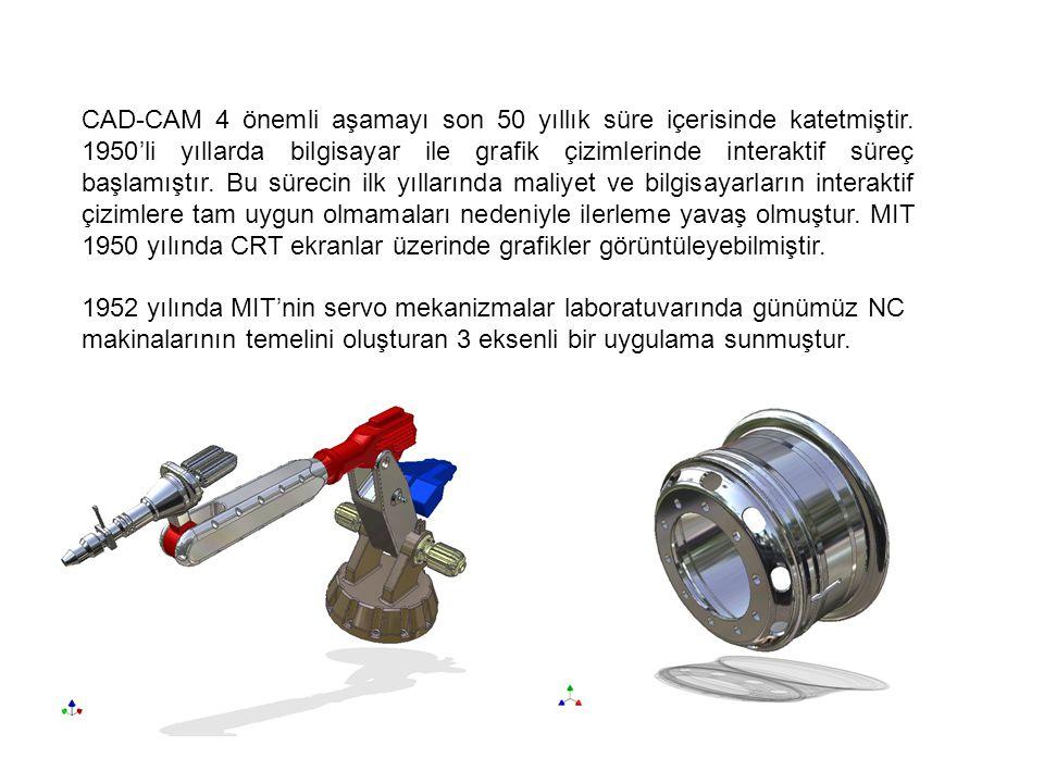 CAD-CAM 4 önemli aşamayı son 50 yıllık süre içerisinde katetmiştir