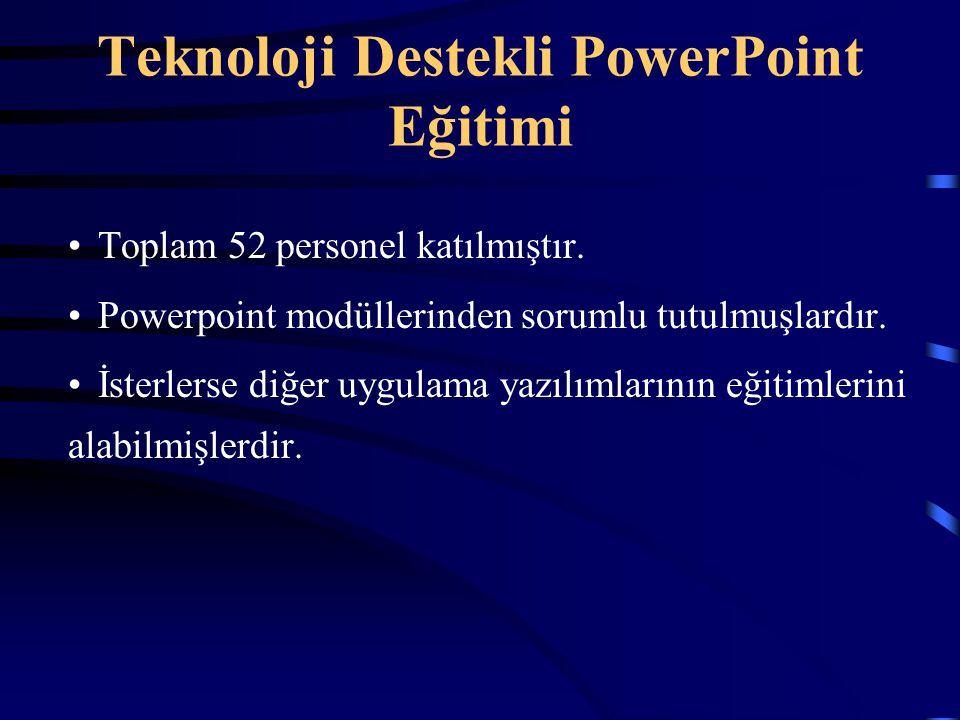 Teknoloji Destekli PowerPoint Eğitimi