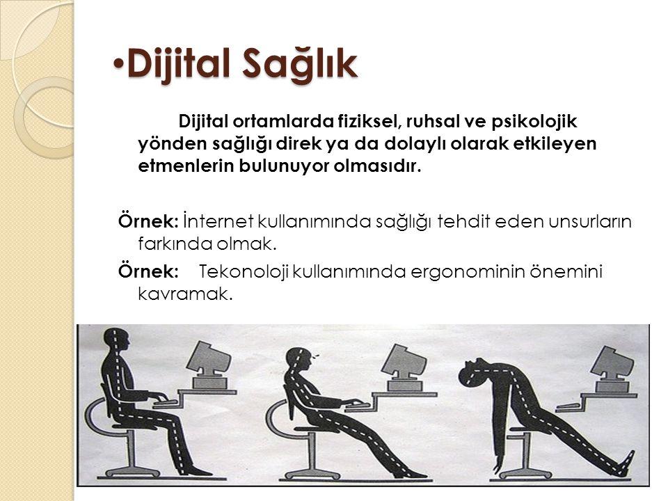 Dijital Sağlık