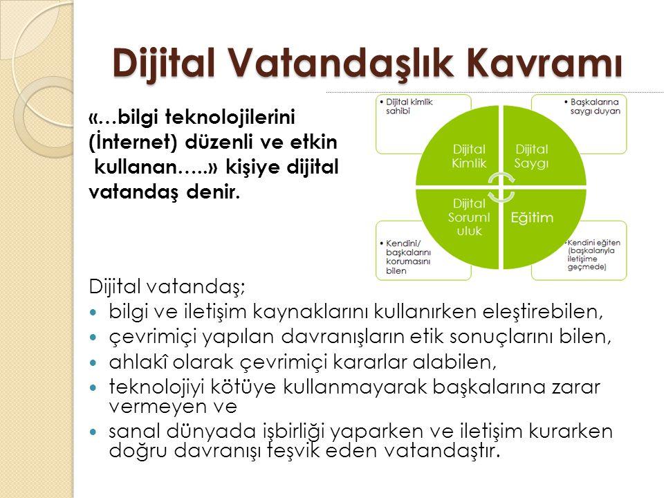 Dijital Vatandaşlık Kavramı