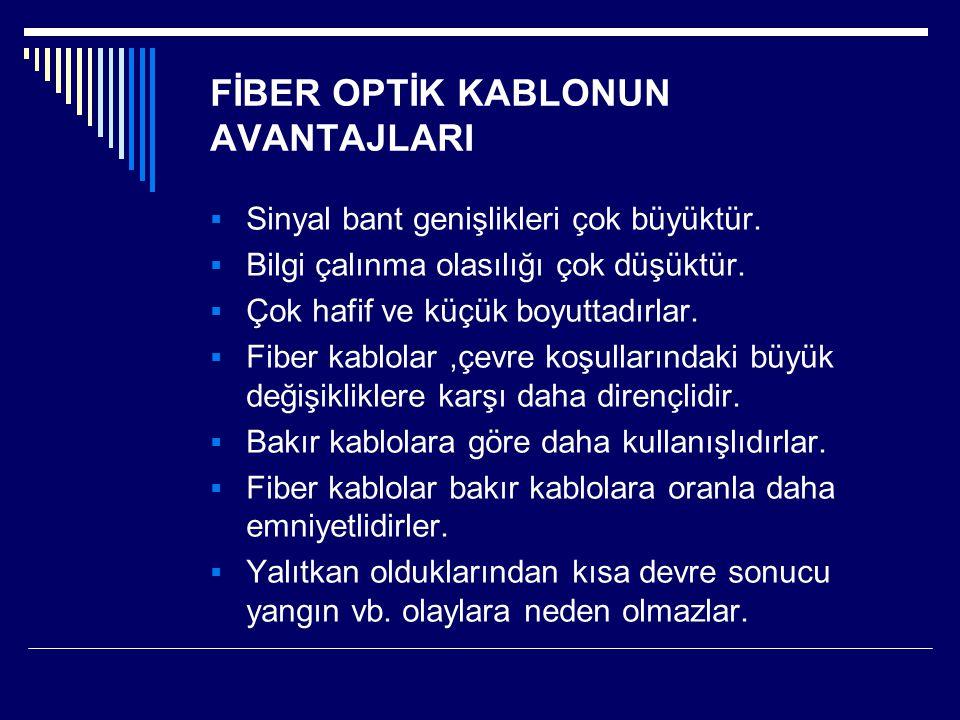 FİBER OPTİK KABLONUN AVANTAJLARI