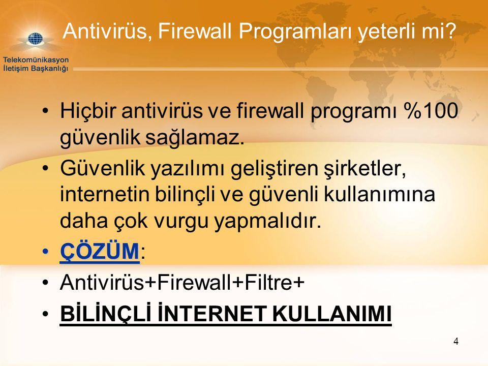Antivirüs, Firewall Programları yeterli mi