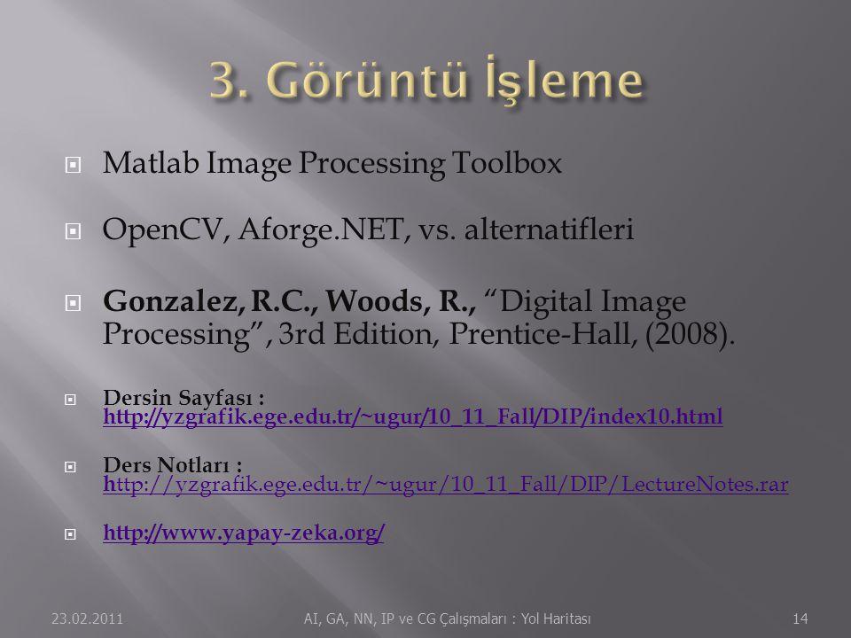 AI, GA, NN, IP ve CG Çalışmaları : Yol Haritası