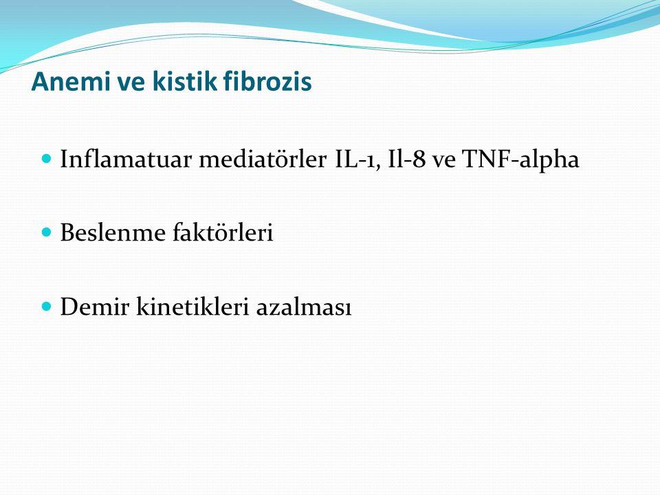 Anemi ve kistik fibrozis