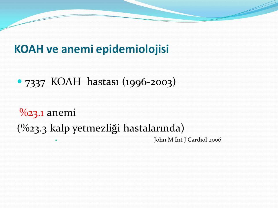 KOAH ve anemi epidemiolojisi