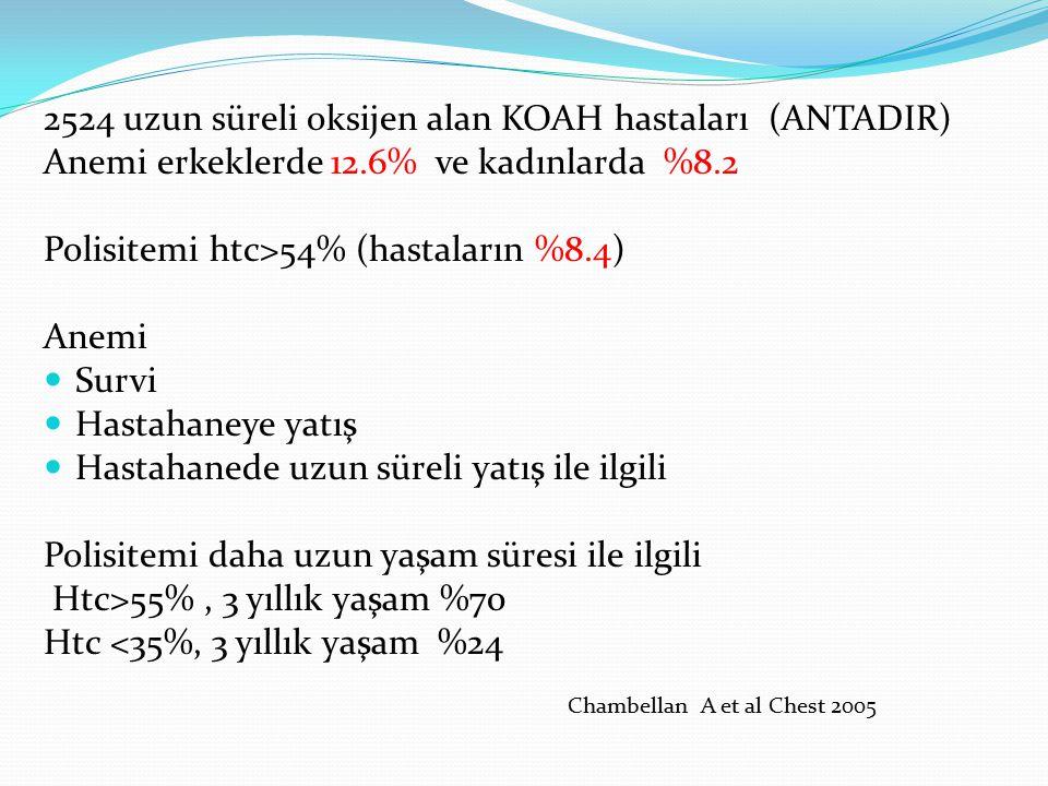 2524 uzun süreli oksijen alan KOAH hastaları (ANTADIR)