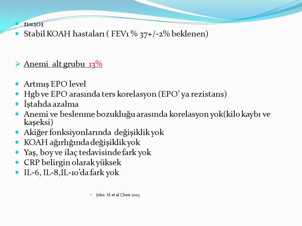 Stabil KOAH hastaları ( FEV1 % 37+/-2% beklenen)