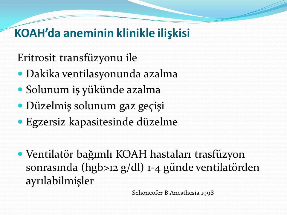 KOAH'da aneminin klinikle ilişkisi