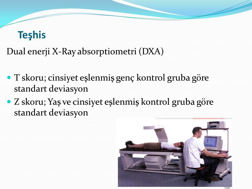 Teşhis Dual enerji X-Ray absorptiometri (DXA)