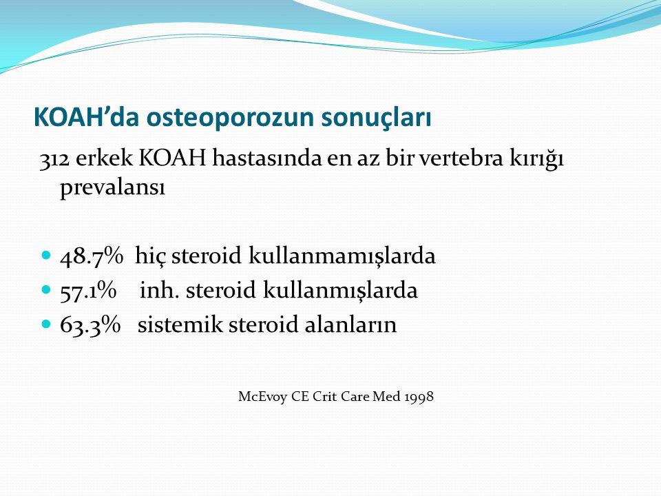 KOAH'da osteoporozun sonuçları