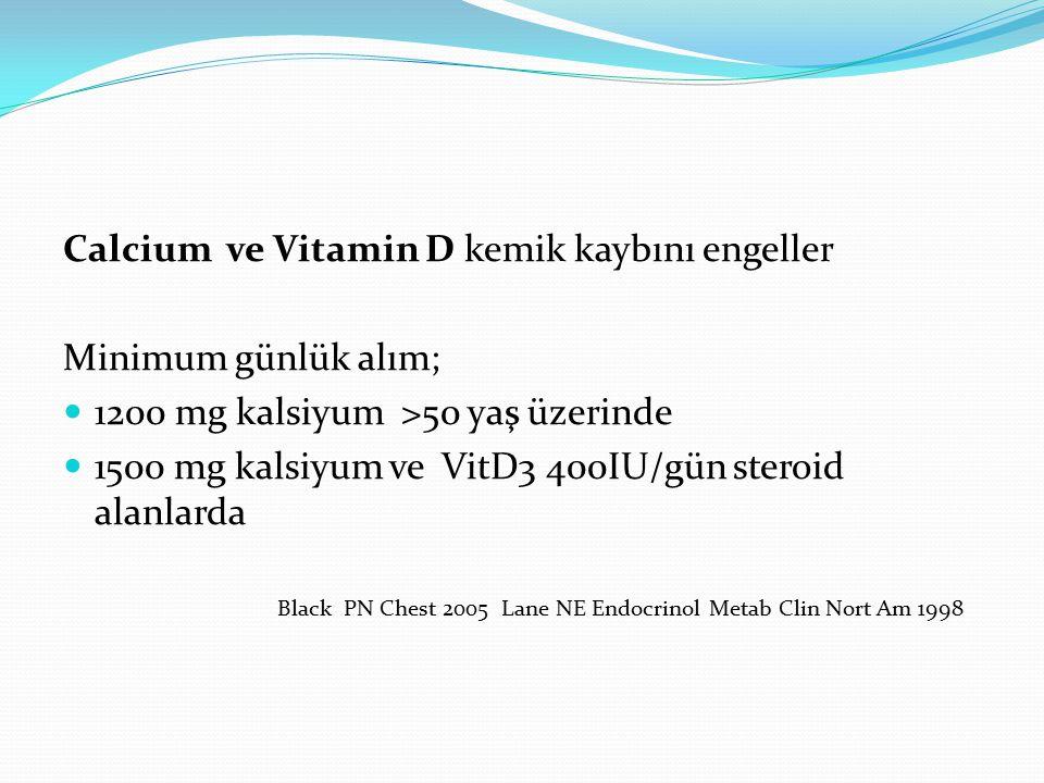 Calcium ve Vitamin D kemik kaybını engeller Minimum günlük alım;