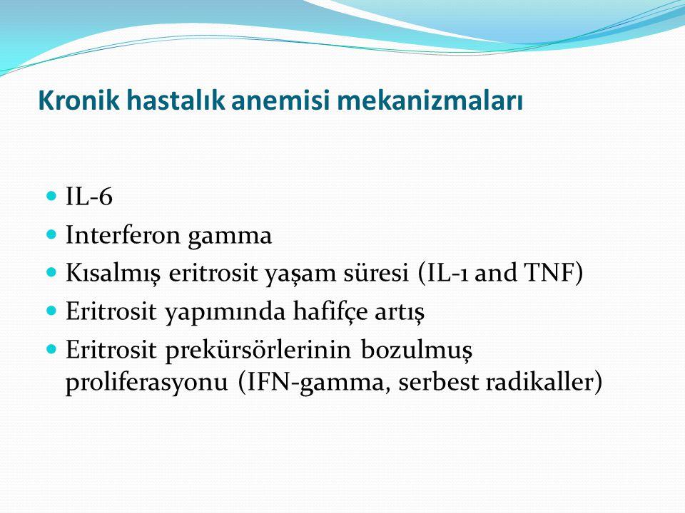 Kronik hastalık anemisi mekanizmaları