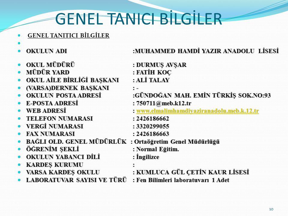GENEL TANICI BİLGİLER GENEL TANITICI BİLGİLER