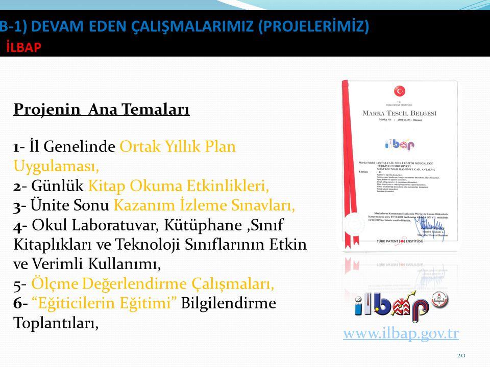 B-1) DEVAM EDEN ÇALIŞMALARIMIZ (PROJELERİMİZ) İLBAP