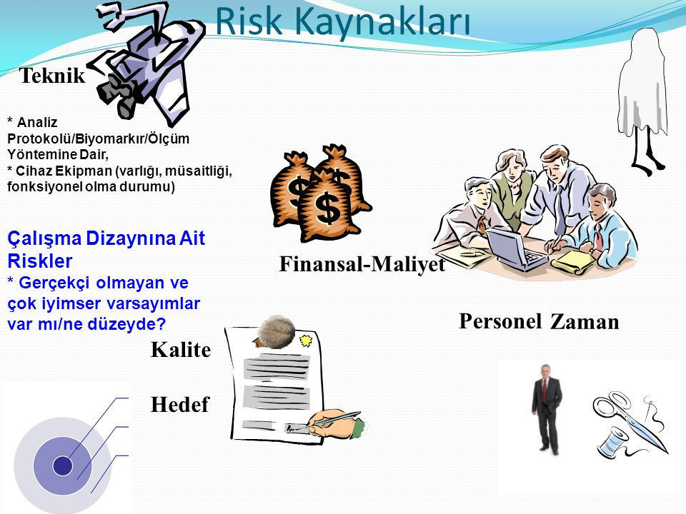 Risk Kaynakları Teknik Finansal-Maliyet Personel Zaman Kalite Hedef