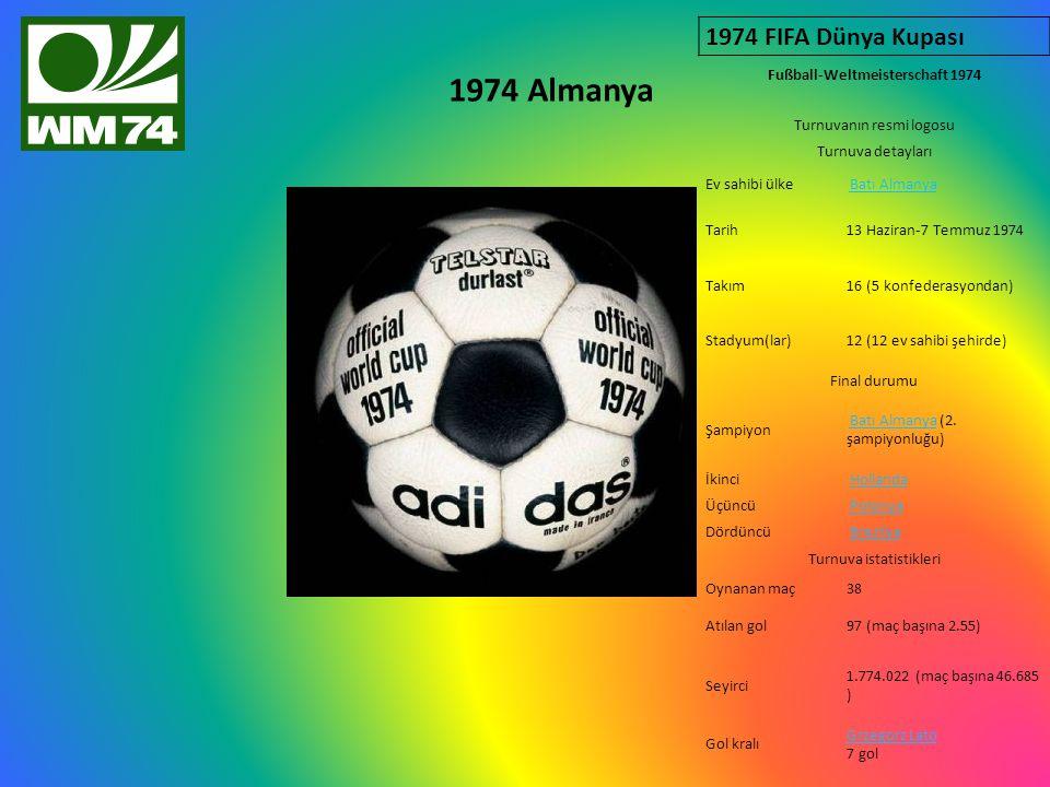 Fußball-Weltmeisterschaft 1974