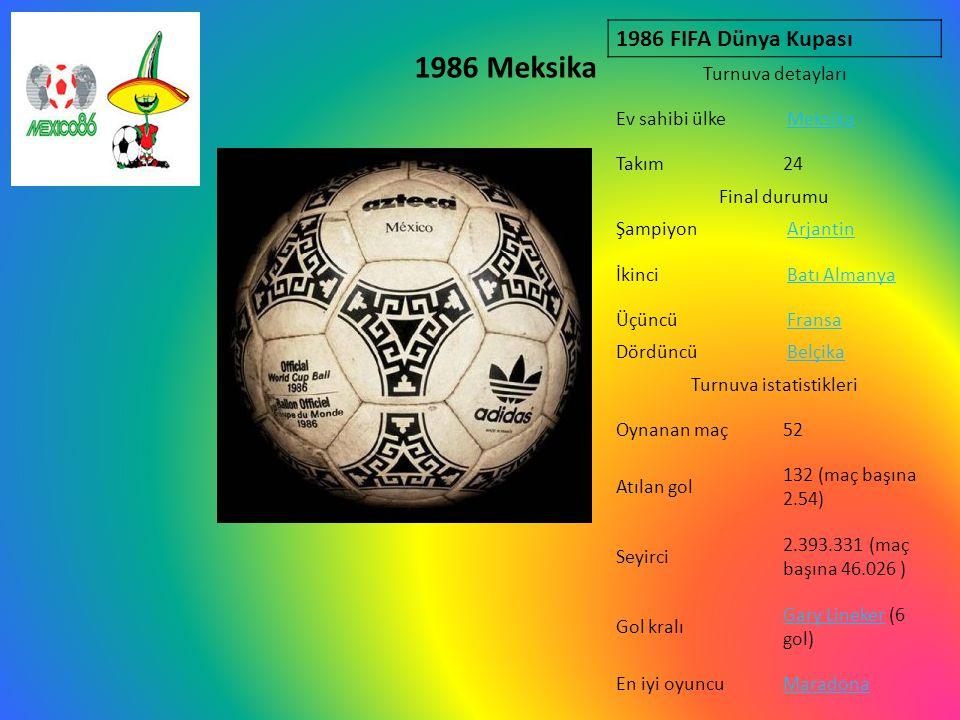 Turnuva istatistikleri
