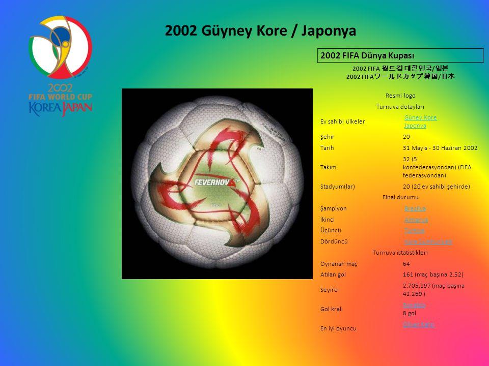 2002 FIFA 월드컵 대한민국/일본 2002 FIFAワールドカップ 韓国/日本