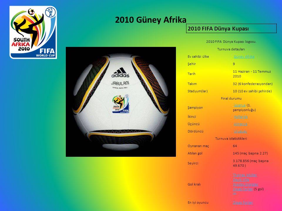 2010 Güney Afrika 2010 FIFA Dünya Kupası