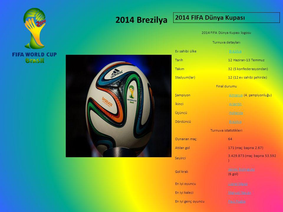 2014 Brezilya 2014 FIFA Dünya Kupası 2014 FIFA Dünya Kupası logosu