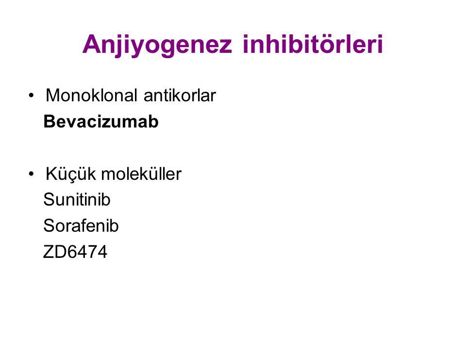 Anjiyogenez inhibitörleri