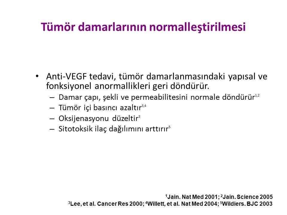 Tümör damarlarının normalleştirilmesi