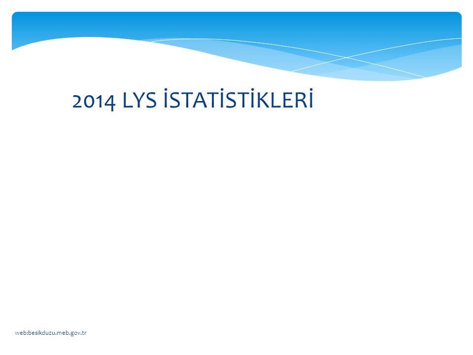 2014 LYS İSTATİSTİKLERİ web:besikduzu.meb.gov.tr