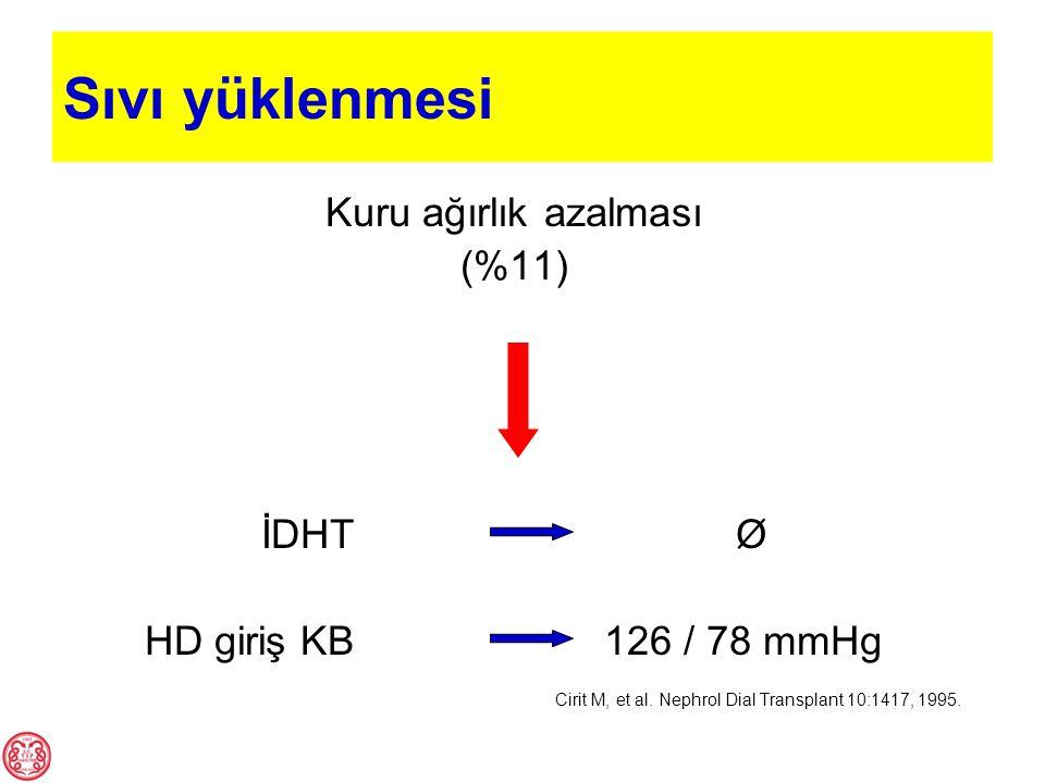 Sıvı yüklenmesi Kuru ağırlık azalması (%11) İDHT Ø