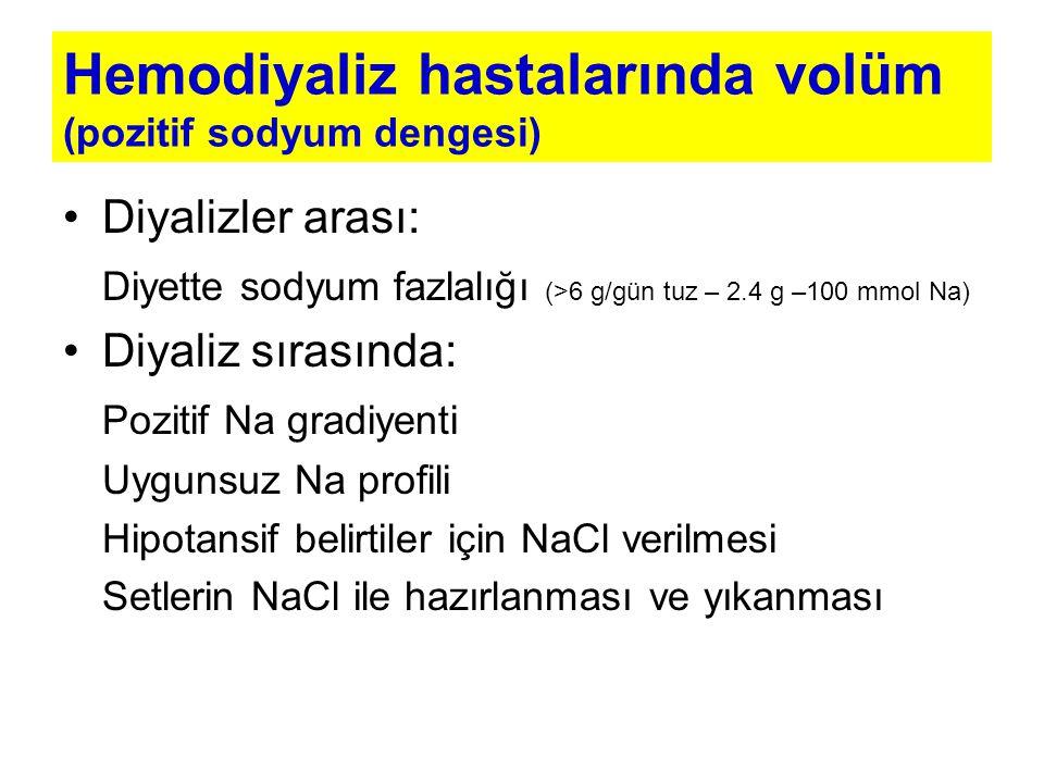 Hemodiyaliz hastalarında volüm (pozitif sodyum dengesi)