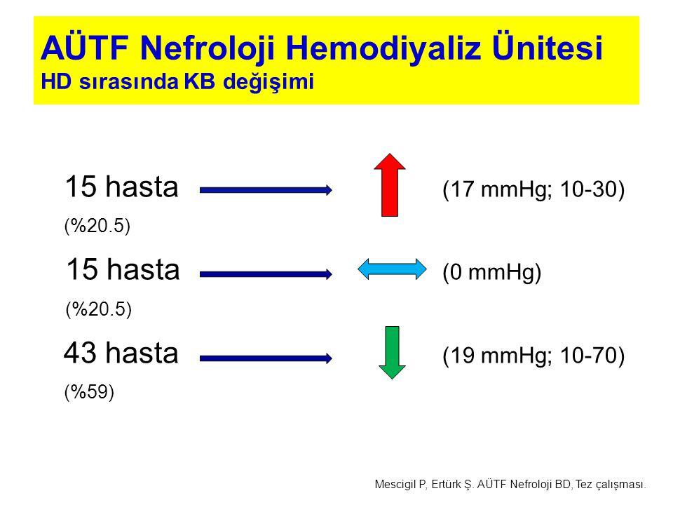 AÜTF Nefroloji Hemodiyaliz Ünitesi HD sırasında KB değişimi