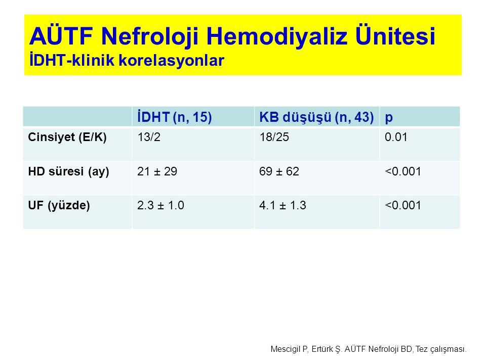 AÜTF Nefroloji Hemodiyaliz Ünitesi İDHT-klinik korelasyonlar