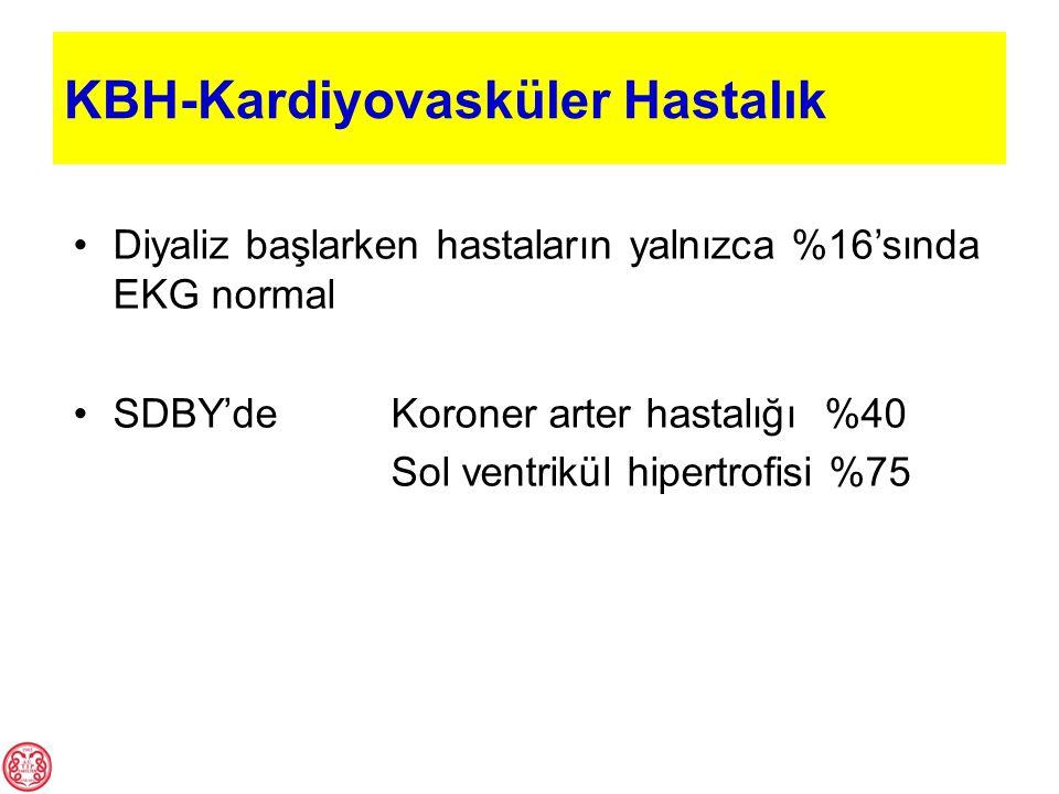 KBH-Kardiyovasküler Hastalık