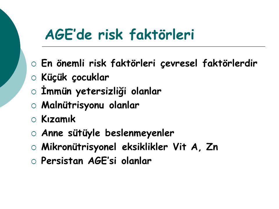 AGE'de risk faktörleri