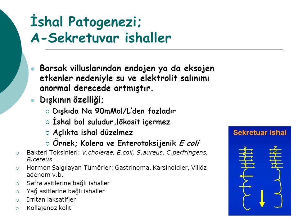 İshal Patogenezi; A-Sekretuvar ishaller