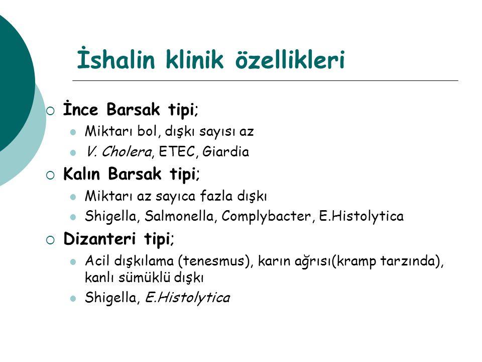 İshalin klinik özellikleri