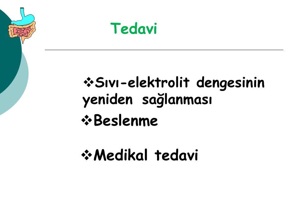 Tedavi Beslenme Medikal tedavi