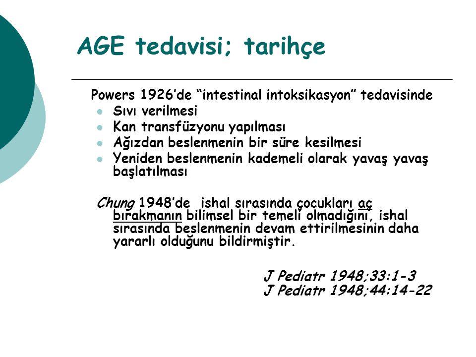 AGE tedavisi; tarihçe Powers 1926'de intestinal intoksikasyon tedavisinde. Sıvı verilmesi. Kan transfüzyonu yapılması.