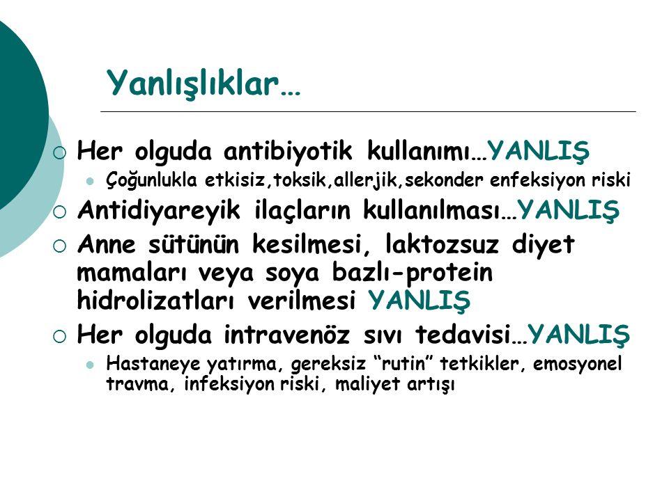 Yanlışlıklar… Her olguda antibiyotik kullanımı…YANLIŞ