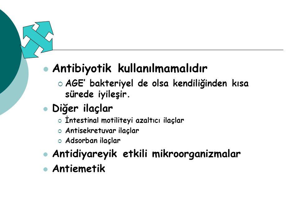 Antibiyotik kullanılmamalıdır