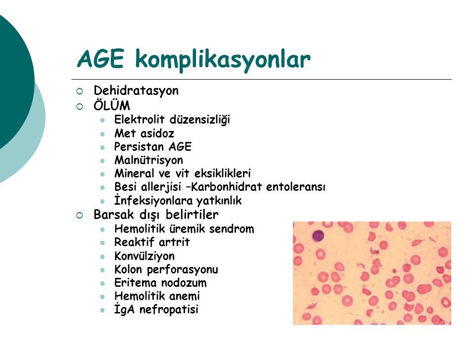AGE komplikasyonlar Dehidratasyon ÖLÜM Barsak dışı belirtiler
