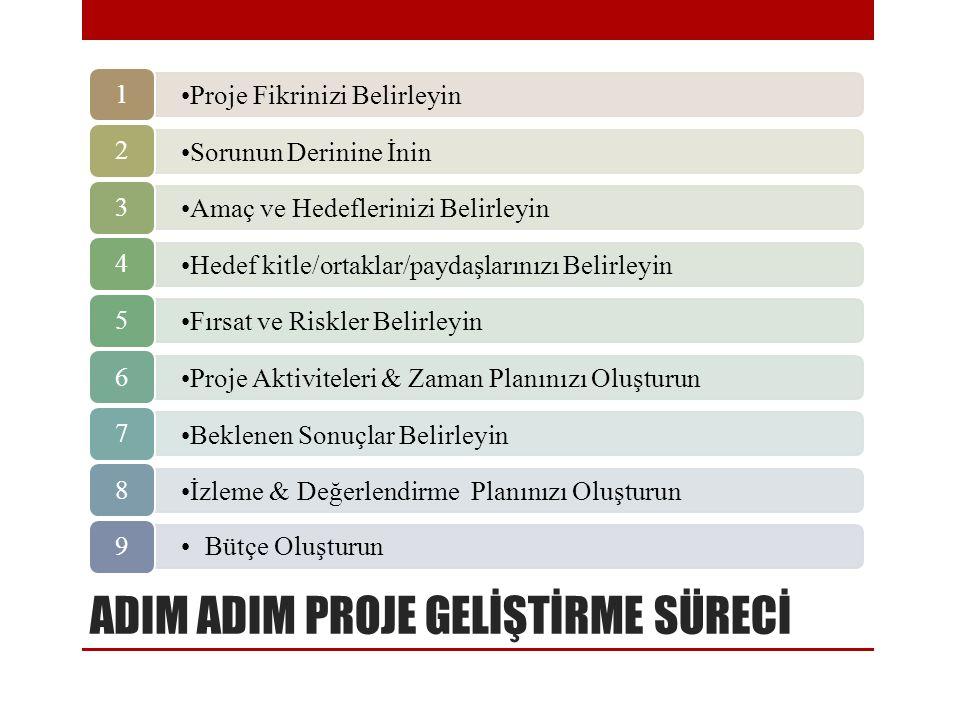 ADIM ADIM PROJE GELİŞTİRME SÜRECİ